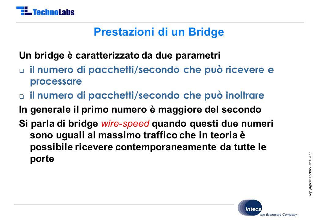 Copyright © TechnoLabs 2011 Prestazioni di un Bridge Un bridge è caratterizzato da due parametri  il numero di pacchetti/secondo che può ricevere e processare  il numero di pacchetti/secondo che può inoltrare In generale il primo numero è maggiore del secondo Si parla di bridge wire-speed quando questi due numeri sono uguali al massimo traffico che in teoria è possibile ricevere contemporaneamente da tutte le porte