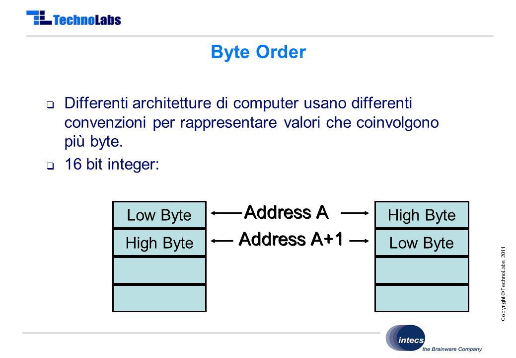 Copyright © TechnoLabs 2011 Byte Order  Differenti architetture di computer usano differenti convenzioni per rappresentare valori che coinvolgono più byte.
