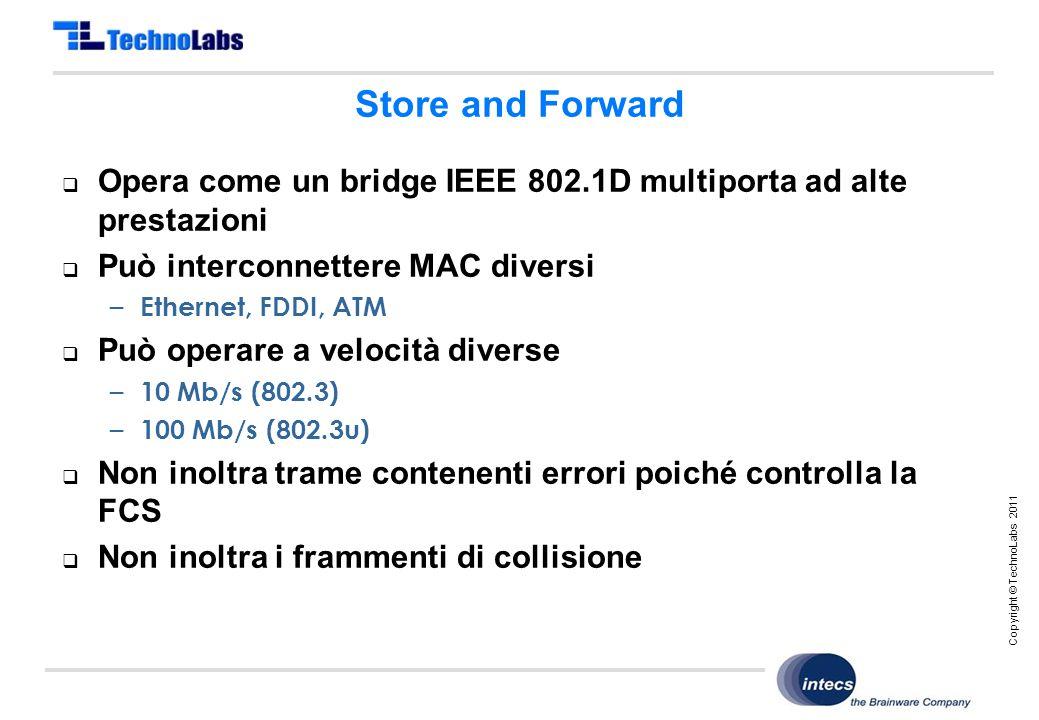 Copyright © TechnoLabs 2011 Store and Forward  Opera come un bridge IEEE 802.1D multiporta ad alte prestazioni  Può interconnettere MAC diversi – Ethernet, FDDI, ATM  Può operare a velocità diverse – 10 Mb/s (802.3) – 100 Mb/s (802.3u)  Non inoltra trame contenenti errori poiché controlla la FCS  Non inoltra i frammenti di collisione