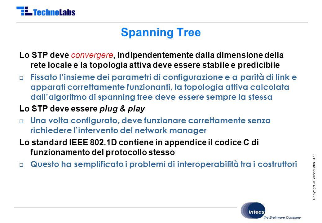 Copyright © TechnoLabs 2011 Spanning Tree Lo STP deve convergere, indipendentemente dalla dimensione della rete locale e la topologia attiva deve essere stabile e predicibile  Fissato l'insieme dei parametri di configurazione e a parità di link e apparati correttamente funzionanti, la topologia attiva calcolata dall'algoritmo di spanning tree deve essere sempre la stessa Lo STP deve essere plug & play  Una volta configurato, deve funzionare correttamente senza richiedere l'intervento del network manager Lo standard IEEE 802.1D contiene in appendice il codice C di funzionamento del protocollo stesso  Questo ha semplificato i problemi di interoperabilità tra i costruttori