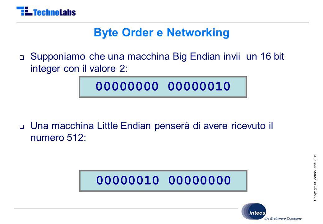 Copyright © TechnoLabs 2011 Byte Order e Networking  Supponiamo che una macchina Big Endian invii un 16 bit integer con il valore 2:  Una macchina Little Endian penserà di avere ricevuto il numero 512: 00000000 00000010 00000010 00000000