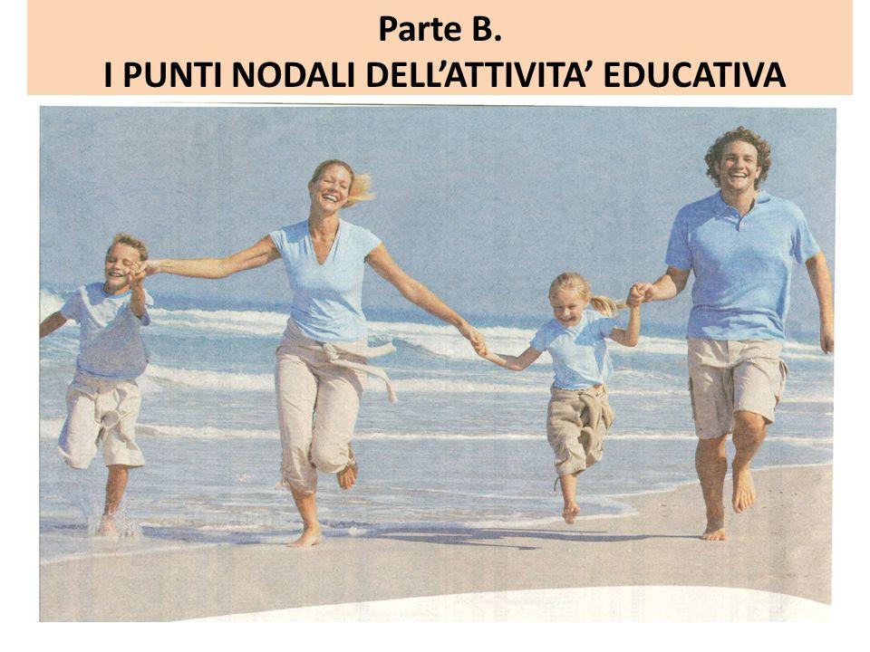 (1)Problema: Connessione/Distinzione tra Educazione propriamente detta /e/ …Azione Sociale di Promozione Umana … Formazione… Attività Formative (istruzione, socializzazione...)  Quale connessione.