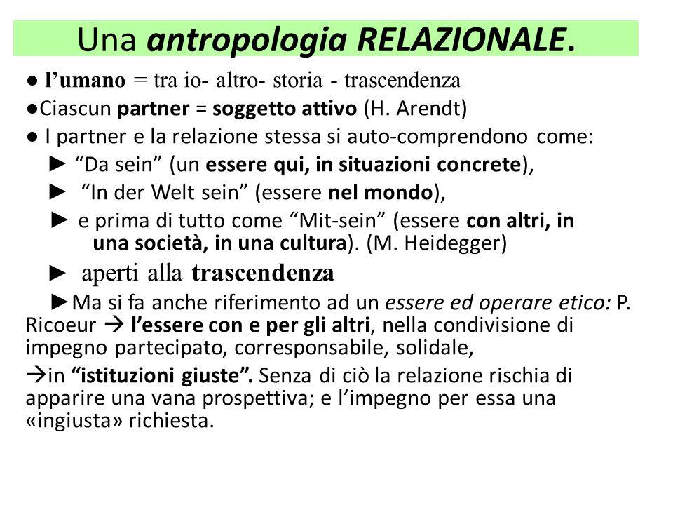 Una antropologia RELAZIONALE. ● l'umano = tra io- altro- storia - trascendenza ● Ciascun partner = soggetto attivo (H. Arendt) ● I partner e la relazi