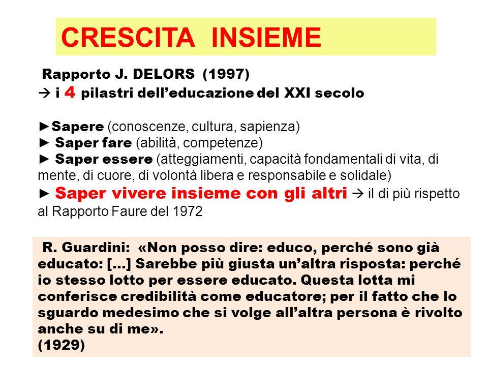 CRESCITA INSIEME Rapporto J. DELORS (1997)  i 4 pilastri dell'educazione del XXI secolo ► Sapere (conoscenze, cultura, sapienza) ► Saper fare (abilit