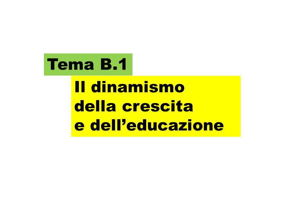 Il dinamismo della crescita e dell'educazione Tema B.1