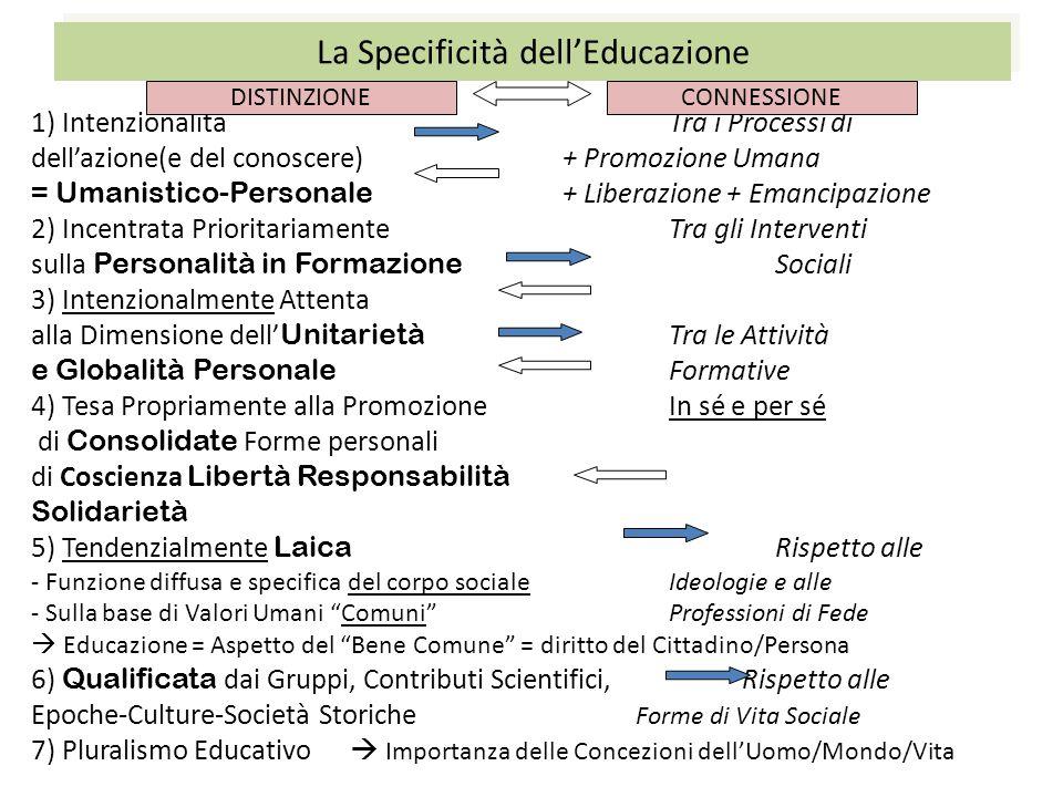La Specificità dell'Educazione 1) IntenzionalitàTra i Processi di dell'azione(e del conoscere)+ Promozione Umana = Umanistico-Personale + Liberazione
