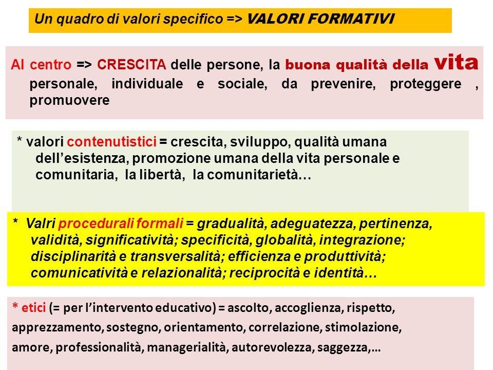 * etici (= per l'intervento educativo) = ascolto, accoglienza, rispetto, apprezzamento, sostegno, orientamento, correlazione, stimolazione, amore, pro
