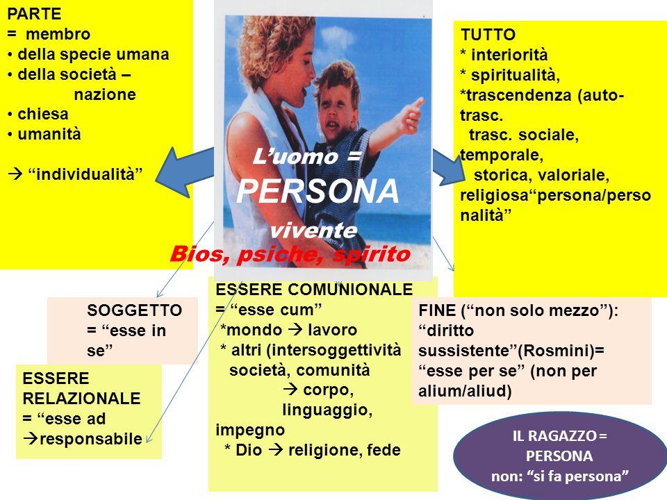 """PARTE = membro della specie umana della società – nazione chiesa umanità  """"individualità"""" TUTTO * interiorità * spiritualità, *trascendenza (auto- tr"""