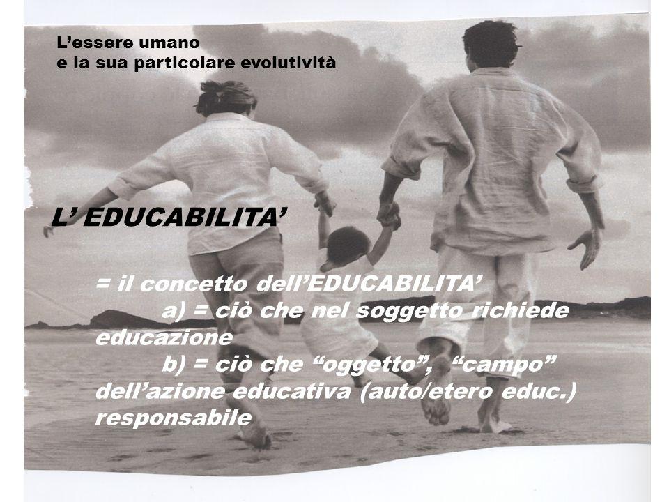 """L' EDUCABILITA' = il concetto dell'EDUCABILITA' a) = ciò che nel soggetto richiede educazione b) = ciò che """"oggetto"""", """"campo"""" dell'azione educativa (a"""