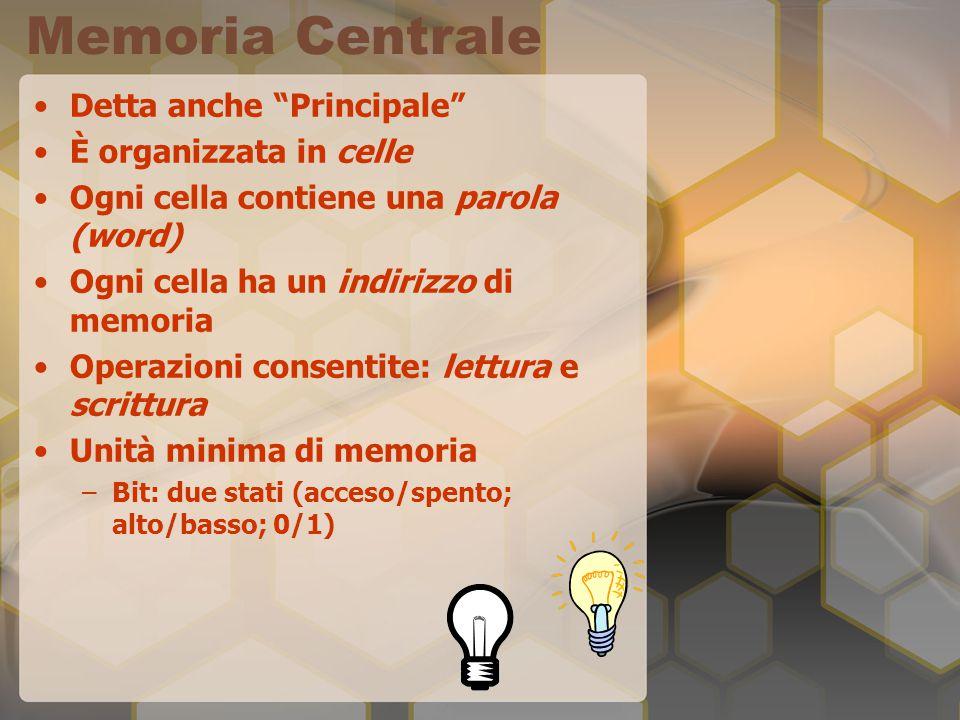 Memoria Centrale Detta anche Principale È organizzata in celle Ogni cella contiene una parola (word) Ogni cella ha un indirizzo di memoria Operazioni consentite: lettura e scrittura Unità minima di memoria –Bit: due stati (acceso/spento; alto/basso; 0/1)