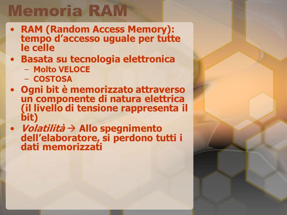 Memoria RAM RAM (Random Access Memory): tempo d'accesso uguale per tutte le celle Basata su tecnologia elettronica –Molto VELOCE –COSTOSA Ogni bit è memorizzato attraverso un componente di natura elettrica (il livello di tensione rappresenta il bit) Volatilità  Allo spegnimento dell'elaboratore, si perdono tutti i dati memorizzati