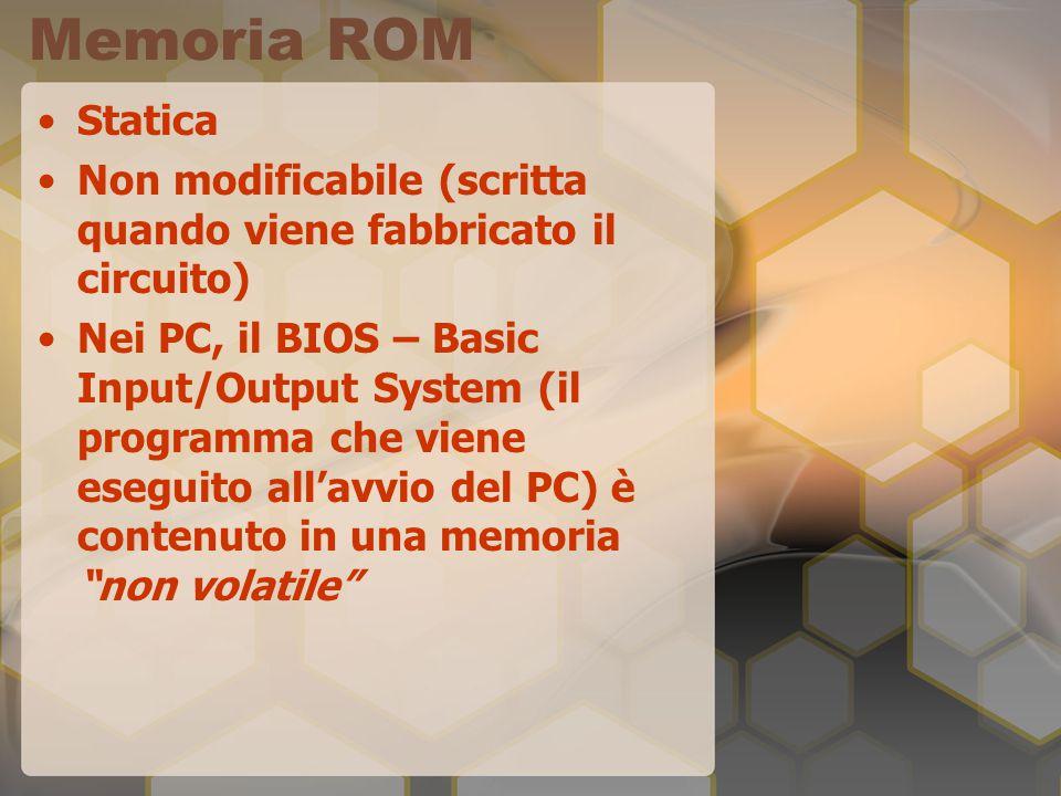 Memoria ROM Statica Non modificabile (scritta quando viene fabbricato il circuito) Nei PC, il BIOS – Basic Input/Output System (il programma che viene eseguito all'avvio del PC) è contenuto in una memoria non volatile