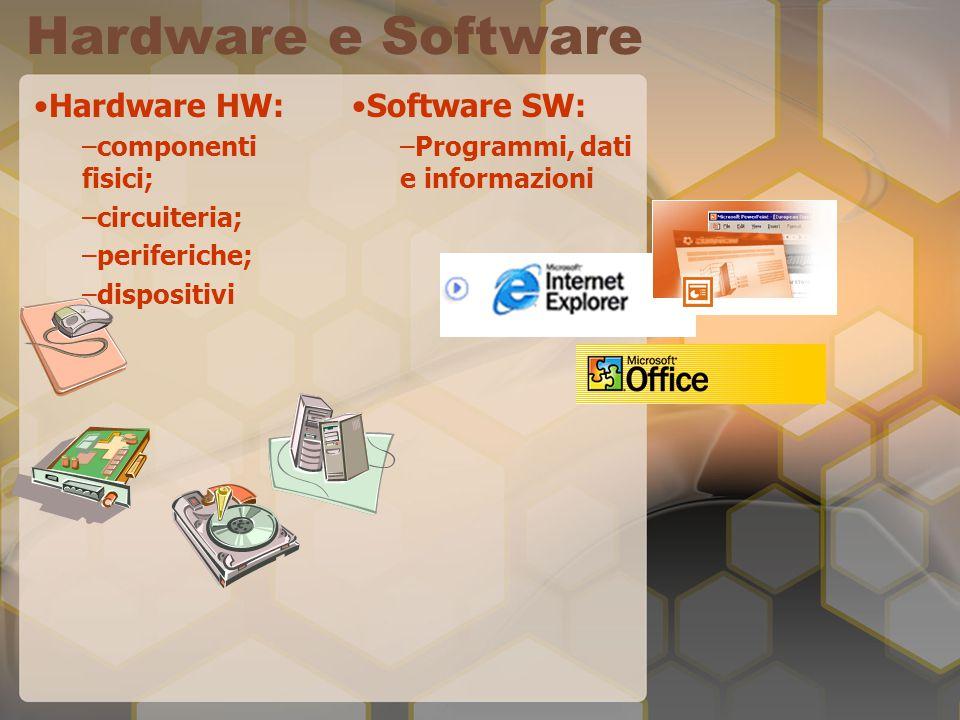 Hardware e Software Hardware HW: –componenti fisici; –circuiteria; –periferiche; –dispositivi Software SW: –Programmi, dati e informazioni