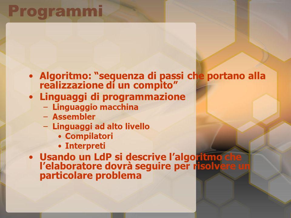 Programmi Algoritmo: sequenza di passi che portano alla realizzazione di un compito Linguaggi di programmazione –Linguaggio macchina –Assembler –Linguaggi ad alto livello Compilatori Interpreti Usando un LdP si descrive l'algoritmo che l'elaboratore dovrà seguire per risolvere un particolare problema