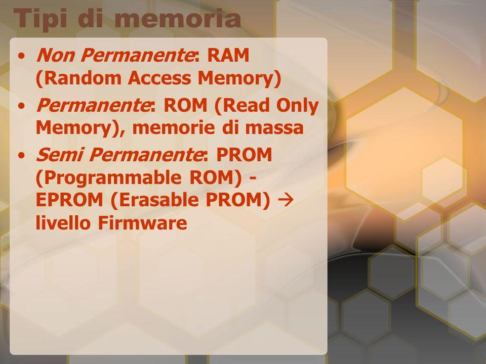Tipi di memoria Non Permanente: RAM (Random Access Memory) Permanente: ROM (Read Only Memory), memorie di massa Semi Permanente: PROM (Programmable ROM) - EPROM (Erasable PROM)  livello Firmware