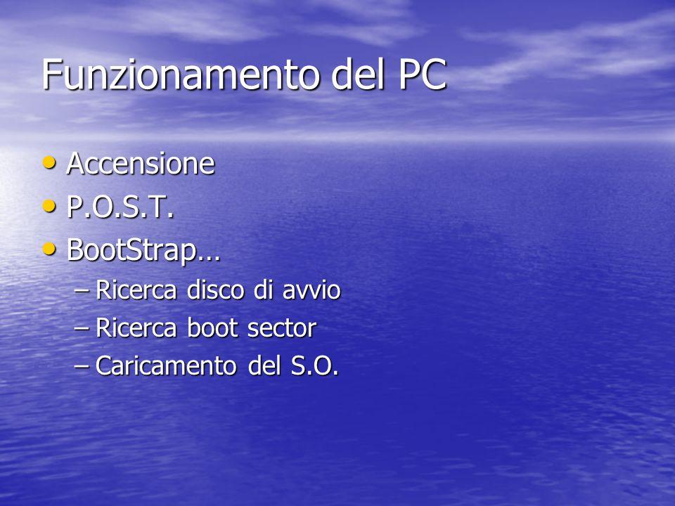 Funzionamento del PC Accensione Accensione P.O.S.T. P.O.S.T. BootStrap… BootStrap… –Ricerca disco di avvio –Ricerca boot sector –Caricamento del S.O.