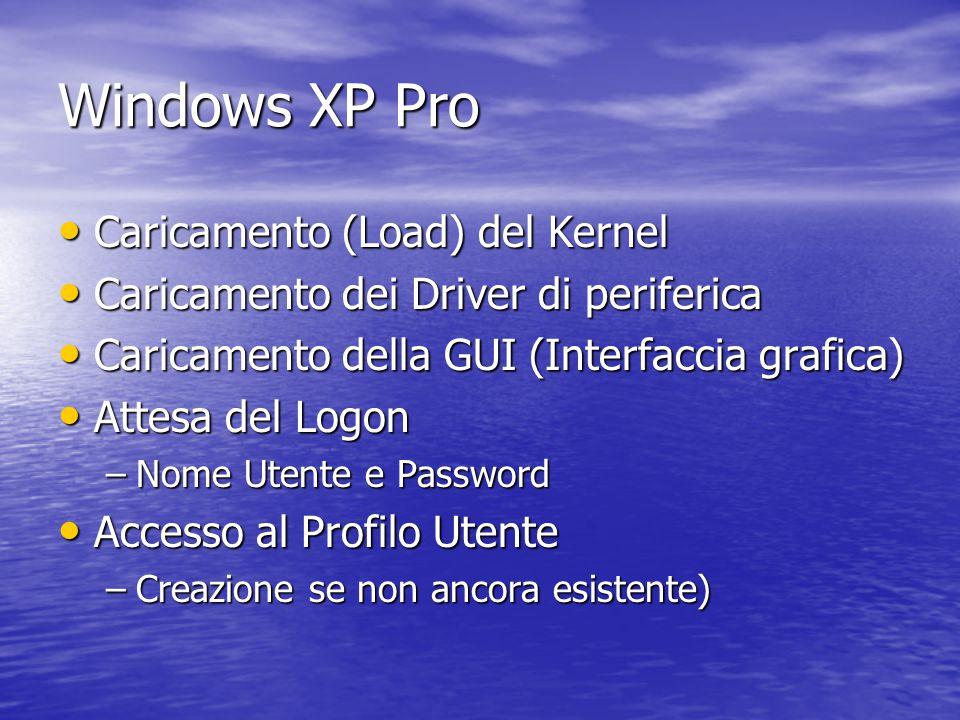 Windows XP Pro Caricamento (Load) del Kernel Caricamento (Load) del Kernel Caricamento dei Driver di periferica Caricamento dei Driver di periferica C