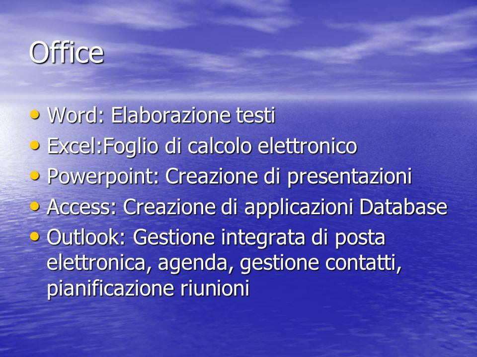 Office Word: Elaborazione testi Word: Elaborazione testi Excel:Foglio di calcolo elettronico Excel:Foglio di calcolo elettronico Powerpoint: Creazione