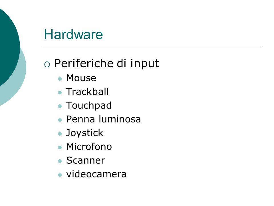 Hardware  Periferiche di input Mouse Trackball Touchpad Penna luminosa Joystick Microfono Scanner videocamera