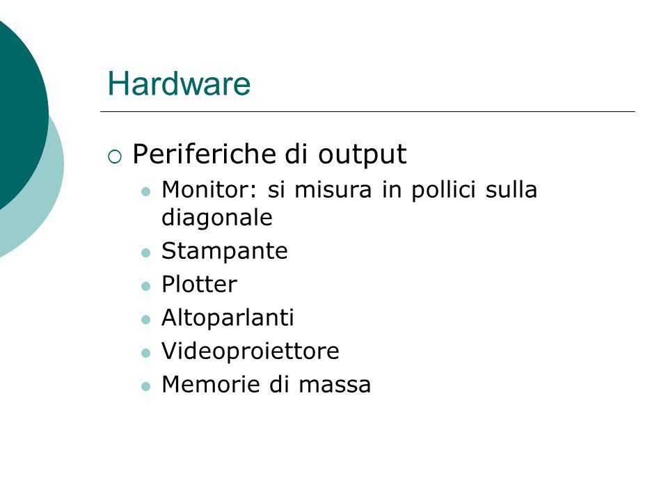 Hardware  Periferiche di output Monitor: si misura in pollici sulla diagonale Stampante Plotter Altoparlanti Videoproiettore Memorie di massa