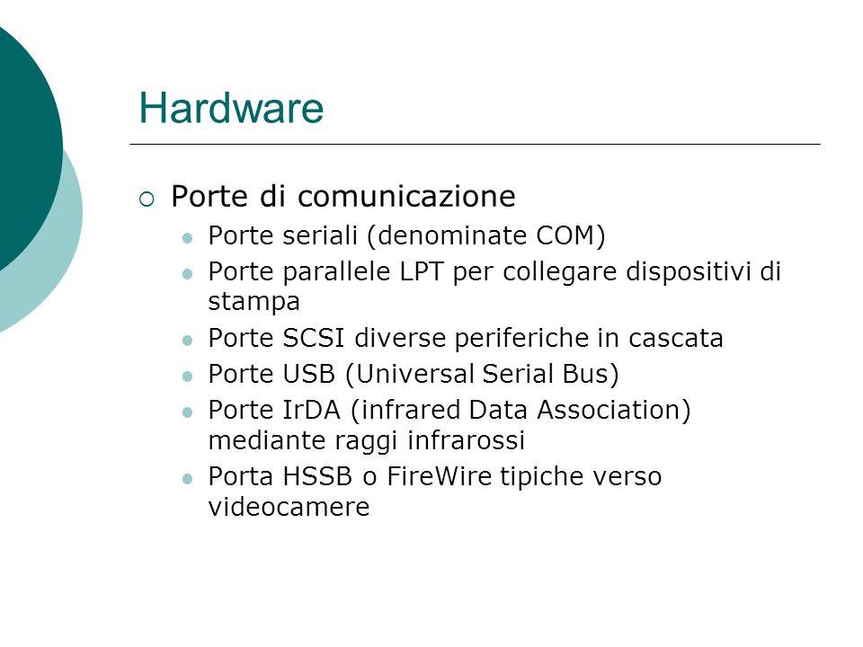 Hardware  Porte di comunicazione Porte seriali (denominate COM) Porte parallele LPT per collegare dispositivi di stampa Porte SCSI diverse periferich
