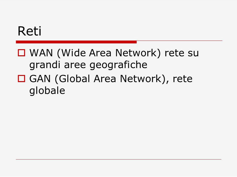 Reti  WAN (Wide Area Network) rete su grandi aree geografiche  GAN (Global Area Network), rete globale