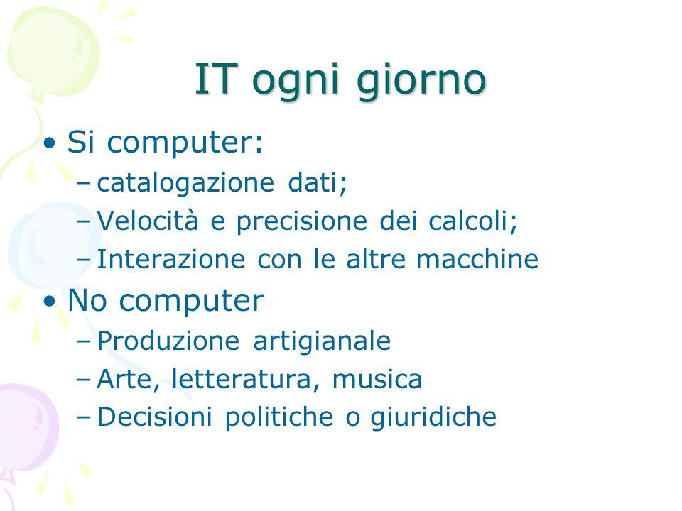 IT ogni giorno Si computer: –catalogazione dati; –Velocità e precisione dei calcoli; –Interazione con le altre macchine No computer –Produzione artigi