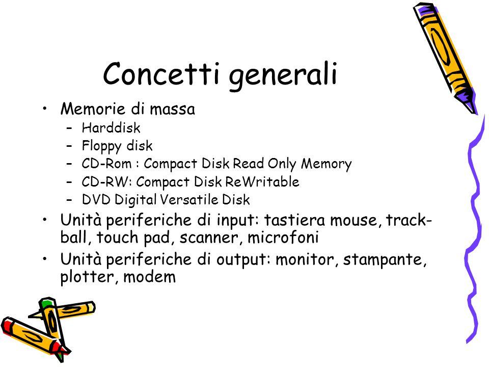 Concetti generali Memorie di massa –Harddisk –Floppy disk –CD-Rom : Compact Disk Read Only Memory –CD-RW: Compact Disk ReWritable –DVD Digital Versati