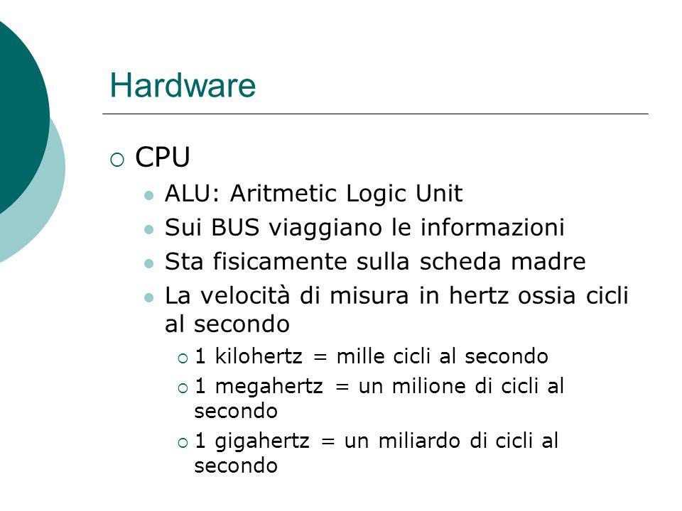 Hardware  CPU ALU: Aritmetic Logic Unit Sui BUS viaggiano le informazioni Sta fisicamente sulla scheda madre La velocità di misura in hertz ossia cic