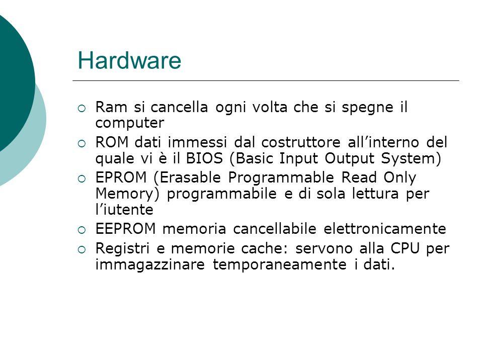 Hardware  Ram si cancella ogni volta che si spegne il computer  ROM dati immessi dal costruttore all'interno del quale vi è il BIOS (Basic Input Out
