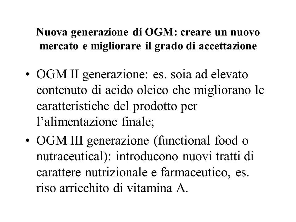 Nuova generazione di OGM: creare un nuovo mercato e migliorare il grado di accettazione OGM II generazione: es.