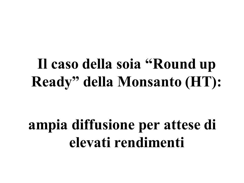 Il caso della soia Round up Ready della Monsanto (HT): ampia diffusione per attese di elevati rendimenti