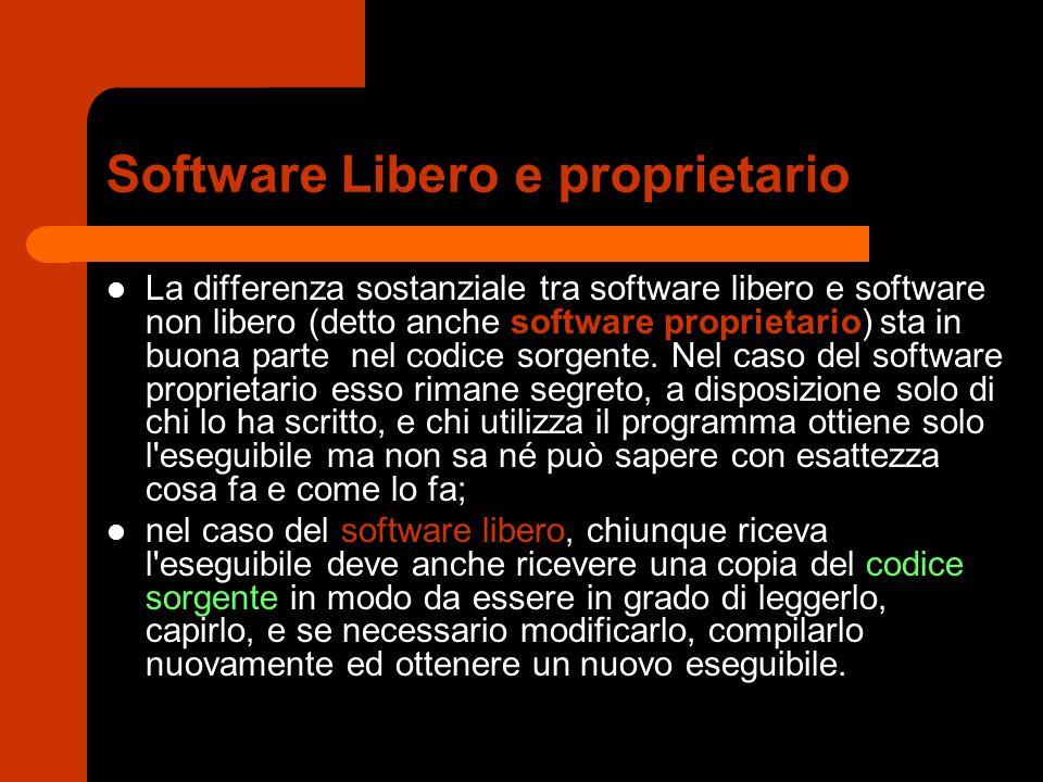 Software Libero e proprietario La differenza sostanziale tra software libero e software non libero (detto anche software proprietario) sta in buona pa