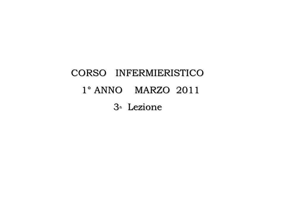 CORSO INFERMIERISTICO 1° ANNO MARZO 2011 1° ANNO MARZO 2011 3 a Lezione