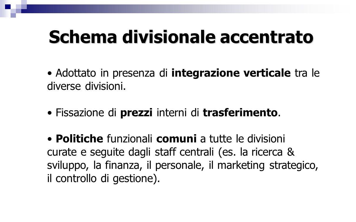 Schema divisionale accentrato Adottato in presenza di integrazione verticale tra le diverse divisioni. Fissazione di prezzi interni di trasferimento.