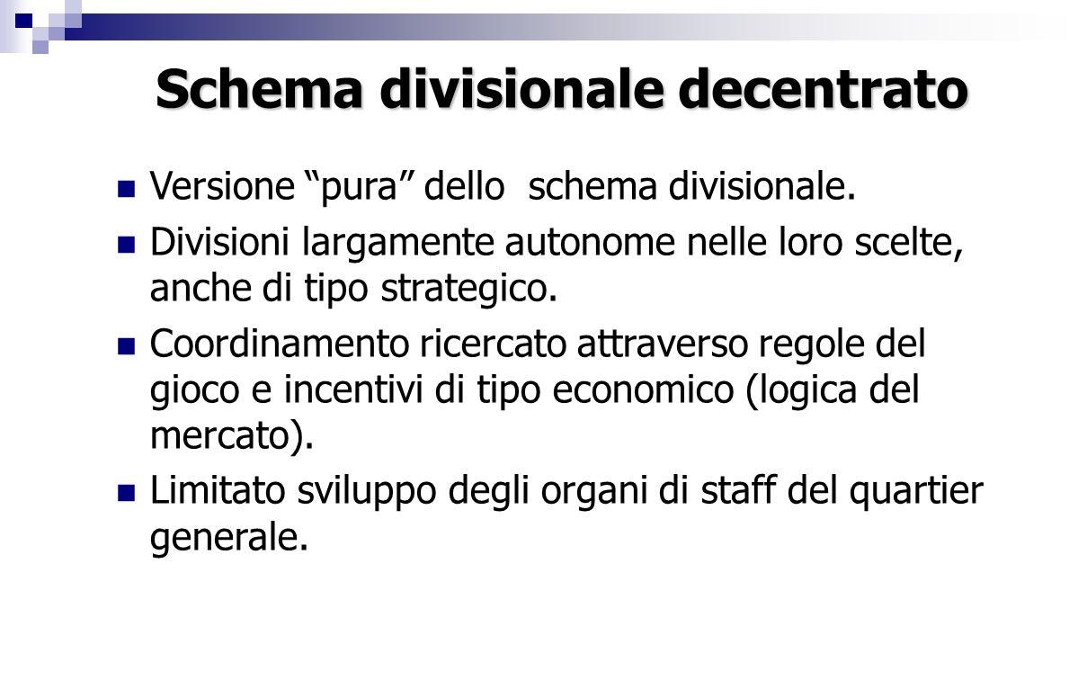 """Schema divisionale decentrato Versione """"pura"""" dello schema divisionale. Divisioni largamente autonome nelle loro scelte, anche di tipo strategico. Coo"""