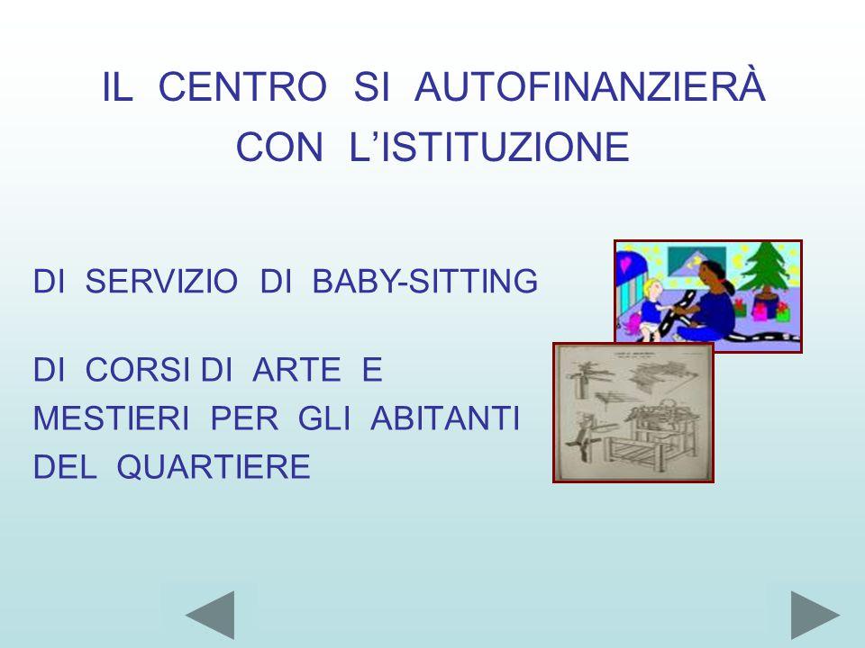 IL CENTRO SI AUTOFINANZIERÀ CON L'ISTITUZIONE DI CORSI DI ARTE E MESTIERI PER GLI ABITANTI DEL QUARTIERE DI SERVIZIO DI BABY-SITTING