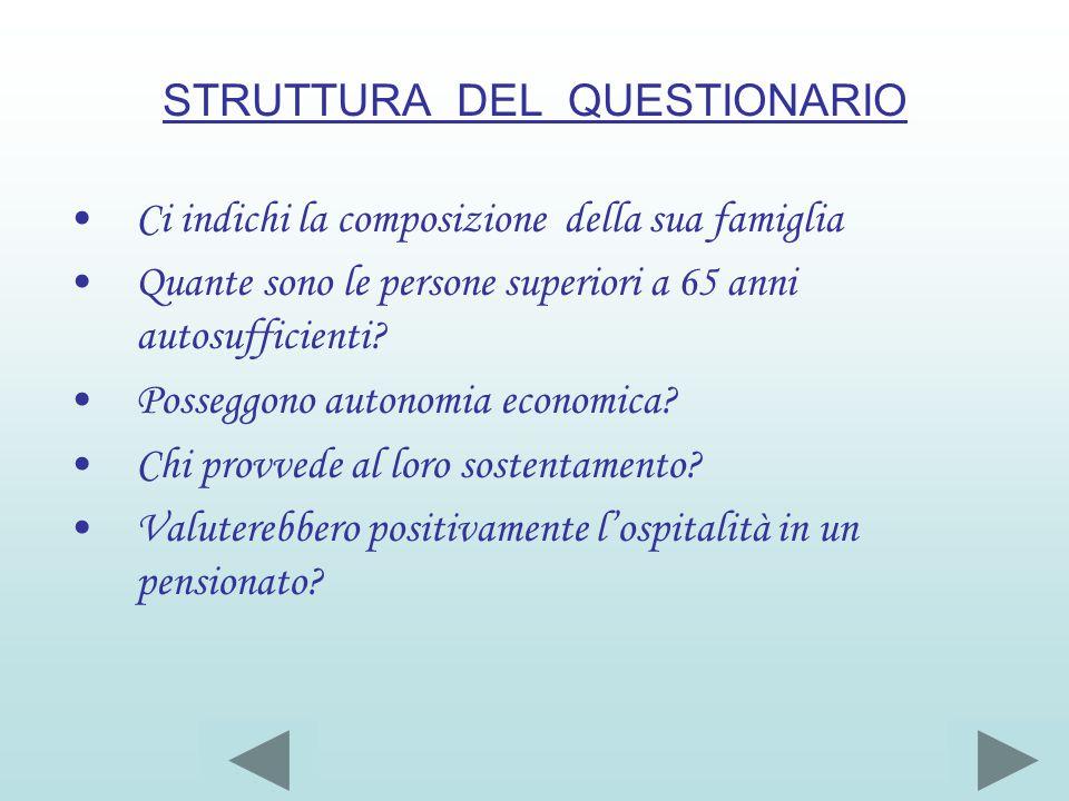 STRUTTURA DEL QUESTIONARIO Ci indichi la composizione della sua famiglia Quante sono le persone superiori a 65 anni autosufficienti.