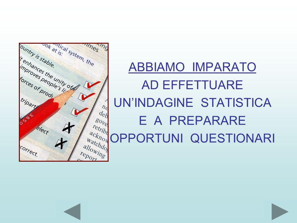 ABBIAMO IMPARATO AD EFFETTUARE UN'INDAGINE STATISTICA E A PREPARARE OPPORTUNI QUESTIONARI