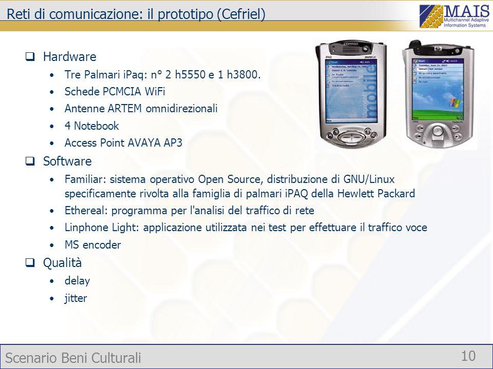Scenario Beni Culturali 10 Reti di comunicazione: il prototipo (Cefriel)  Hardware Tre Palmari iPaq: n° 2 h5550 e 1 h3800.