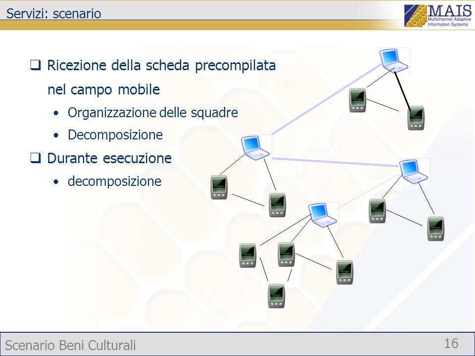 Scenario Beni Culturali 16 Servizi: scenario  Ricezione della scheda precompilata nel campo mobile Organizzazione delle squadre Decomposizione  Durante esecuzione decomposizione
