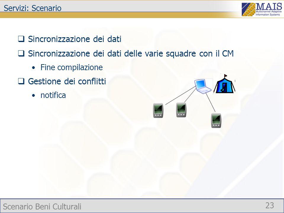 Scenario Beni Culturali 23 Servizi: Scenario  Sincronizzazione dei dati  Sincronizzazione dei dati delle varie squadre con il CM Fine compilazione  Gestione dei conflitti notifica
