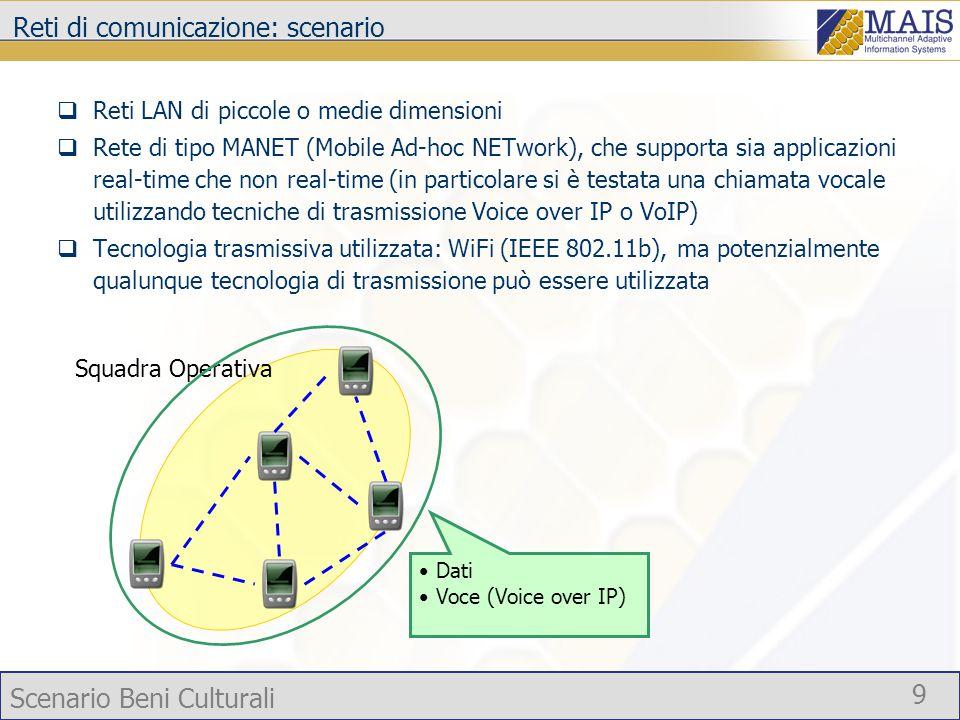 Scenario Beni Culturali 9 Reti di comunicazione: scenario Squadra Operativa Dati Voce (Voice over IP)  Reti LAN di piccole o medie dimensioni  Rete di tipo MANET (Mobile Ad-hoc NETwork), che supporta sia applicazioni real-time che non real-time (in particolare si è testata una chiamata vocale utilizzando tecniche di trasmissione Voice over IP o VoIP)  Tecnologia trasmissiva utilizzata: WiFi (IEEE 802.11b), ma potenzialmente qualunque tecnologia di trasmissione può essere utilizzata