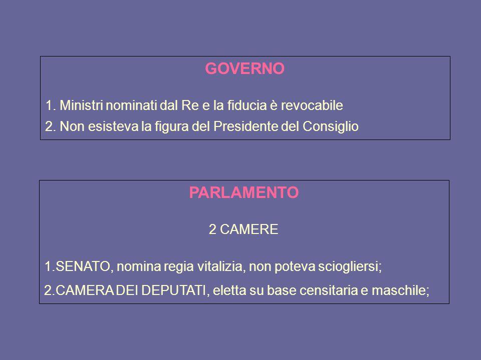 GOVERNO 1.Ministri nominati dal Re e la fiducia è revocabile 2.