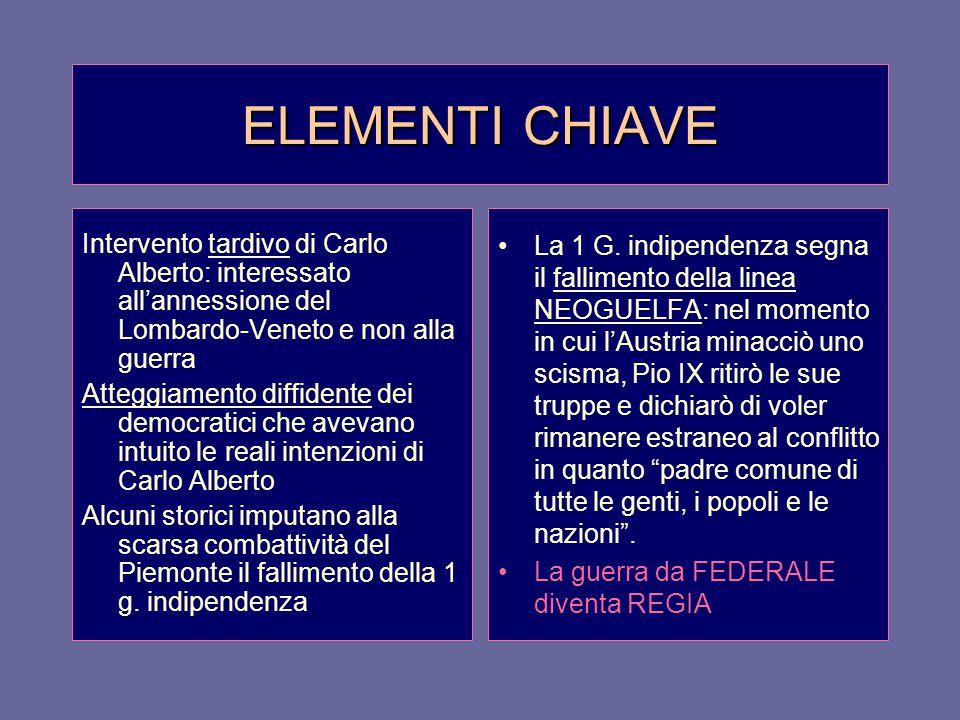 ELEMENTI CHIAVE Intervento tardivo di Carlo Alberto: interessato all'annessione del Lombardo-Veneto e non alla guerra Atteggiamento diffidente dei dem