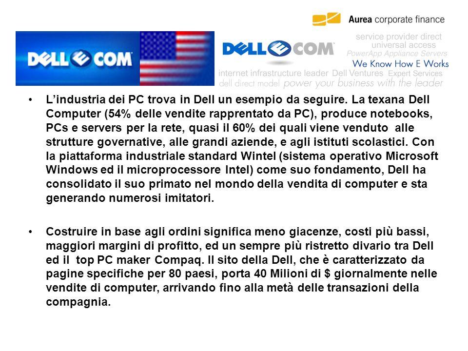 L'industria dei PC trova in Dell un esempio da seguire.