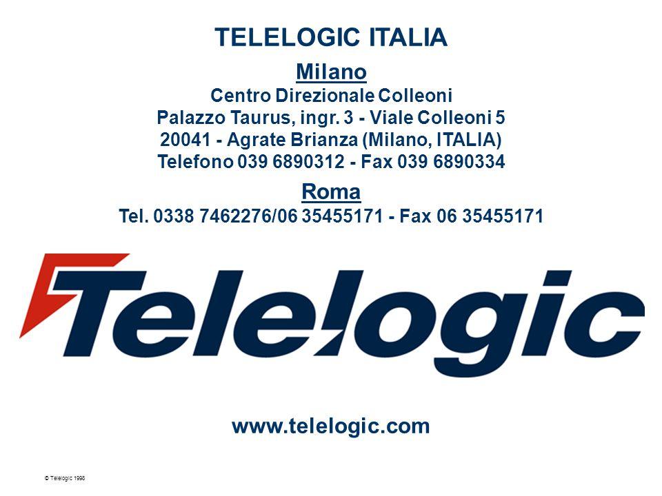 © Telelogic 1998 Telelogic: Concezione del progetto 3.10 Servizi e Supporto Locale PREVISTA L'ASSUNZIONE DI 2 COMMERCIALI E 4 TECNICI NEL 2000 SUPPORTO APPLICATIVO SUPPORTO TECNICO SUPPORTO COMMERCIALE AMMINISTRAZIONE