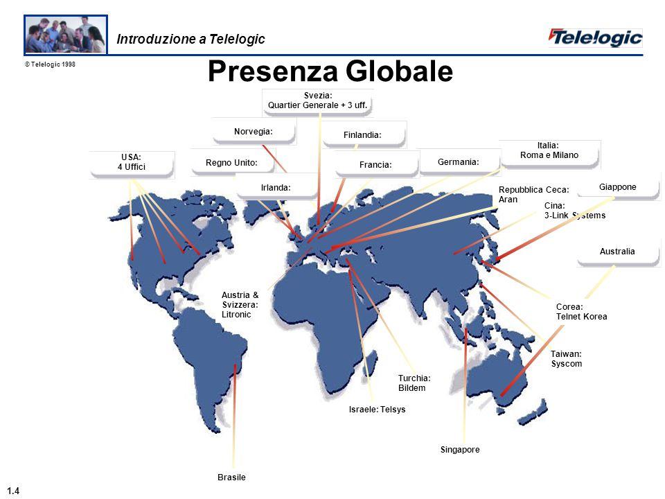 © Telelogic 1998 Fatti su Telelogic 1.2 La crescita annua dal 1992 è stata superiore al 35% Dal 1996 Telelogic ha aperto uffici in UK, USA, Francia, Italia, Norvegia, Irlanda, Australia, Giappone e Germania Telelogic è presente in maniera diretta e/o con una rete distributiva in più di 20 nazioni Il fatturato nel 1999 è stato di SEK 318M, (circa 71 miliardi di lire, +78% rispetto al 1998), con risultato economico positivo nonostante tutte le acquisizioni.
