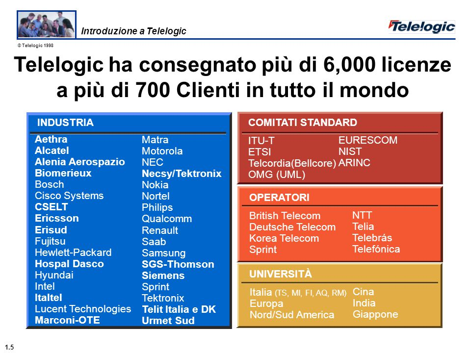 © Telelogic 1998 Clienti Market position …e all'incirca altri 700.
