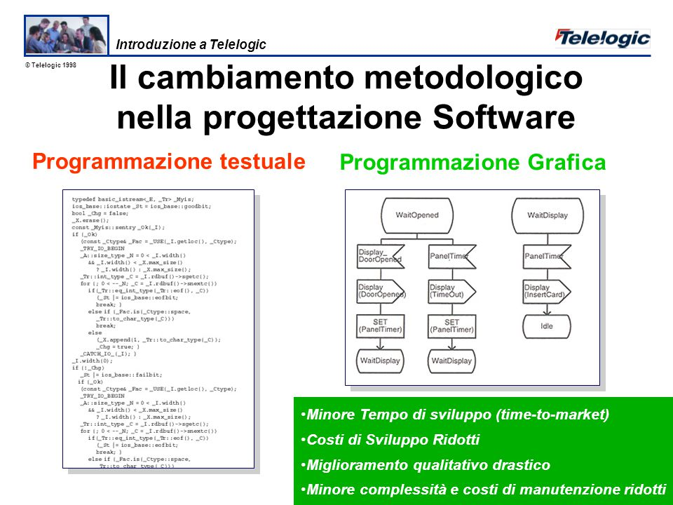 © Telelogic 1998 Ambiente aperto 1.7 Cap Gemini Enea Data Enator Etnoteam Mandator Transmeth Consulenza Sistemi di Supporto IONA Rational Software QSS Sistemi Operativi Chorus Systems Enea OSE Systems Integrated Systems Microtec Research Wind River System QNX Software Systems Accelerated Technologies Microsoft Corporation Sun Microsystems Cellware DSET Debis Systemhaus Fornitori di soluzioni applicative Alcatel Telcordia Technologies Catapult Communications Hewlett-Packard National Computing Center Schlumberger WG-STS Fornitori di ambienti di test Introduzione a Telelogic